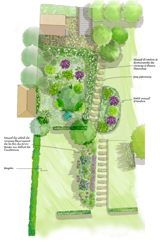 Plan pour la visualisation de la proposition d'aménagement d'un jardin en Alsace