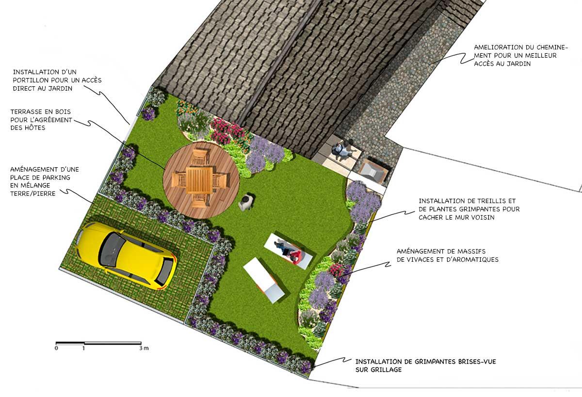 Aménagement du jardin d'une maison d'hôtes