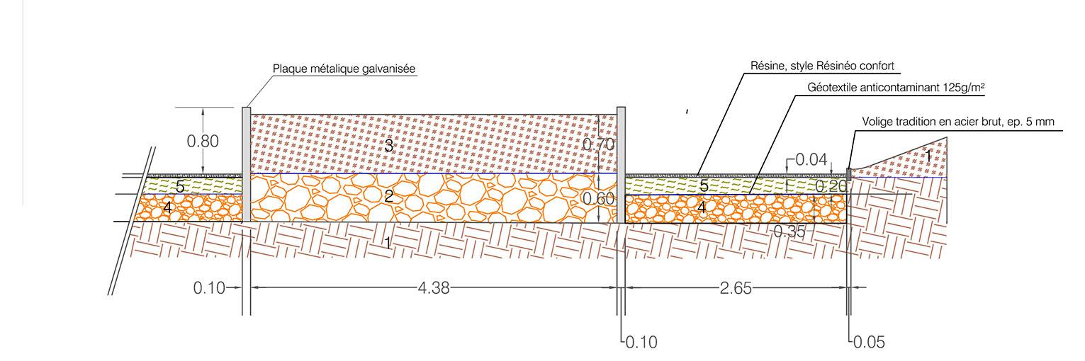 Exemple de coupe - Document technique